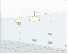 Preparación de una instalación domótica: Cajas de derivación y cuadro eléctrico