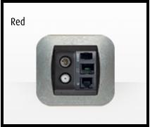 Domótica MyHome de Bticino: Red. Aplicación